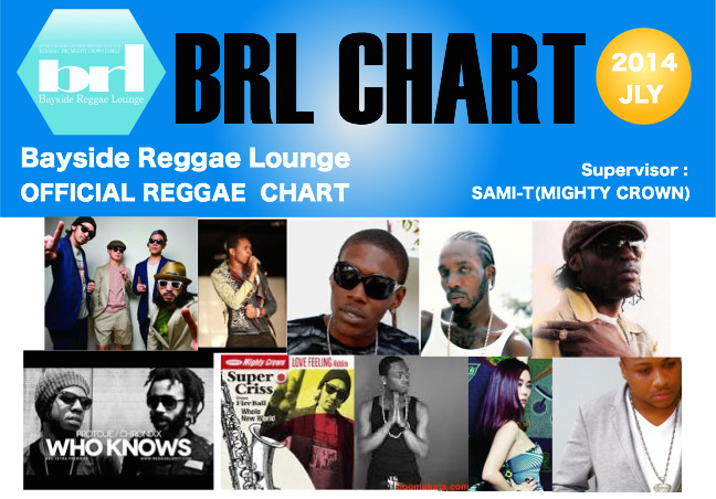 Brl_chart7