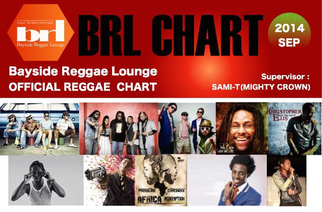 Brl_chart9