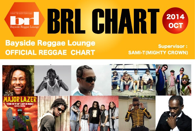 Brl_chart_10