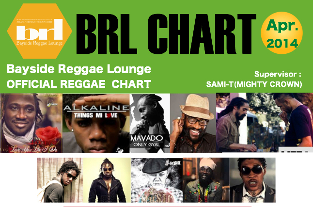 Brl_chart_apr