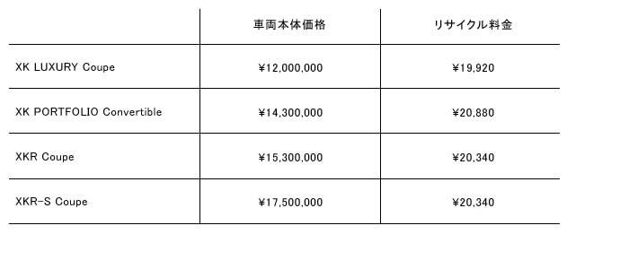 ジャガー XKシリーズ 価格表
