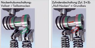 【VW】1.4Lの TSIエンジンに気筒休止システムを採用し、さらに燃費をアップ